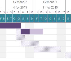 Gráfico de Gantt Excel