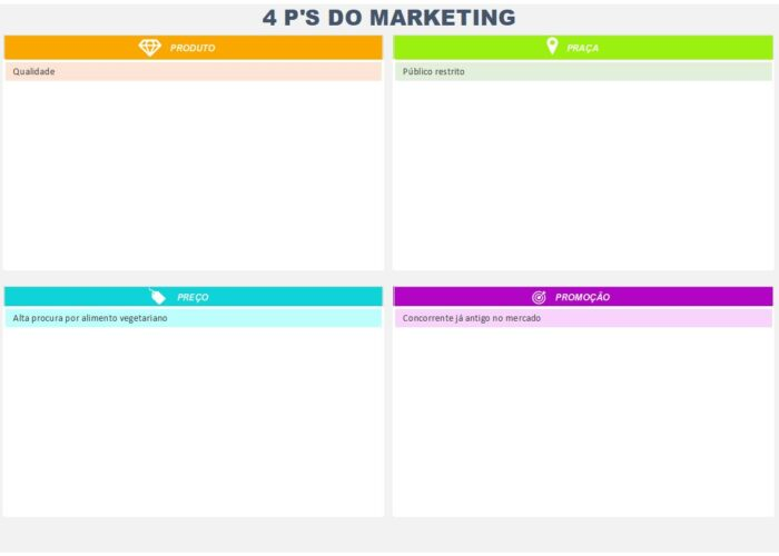 4-p-marketing-excel