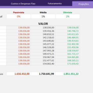 Projeção de Faturamento em Excel