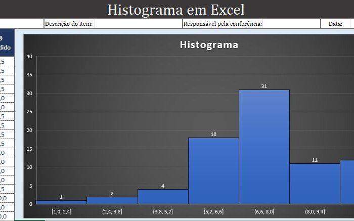 Histograma em Excel