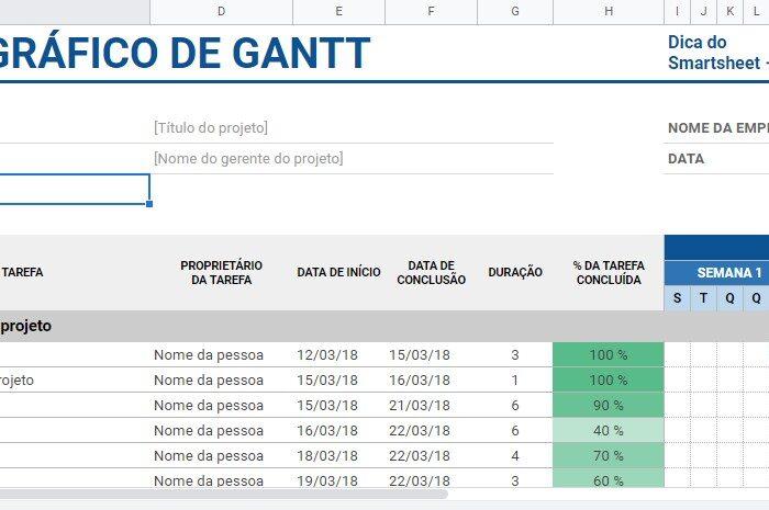 grafico-de-gantt-google-sheets-online