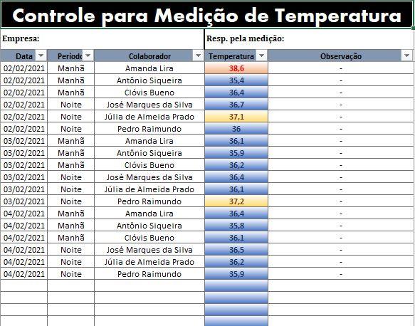 Controle de Temperatura Covid-19