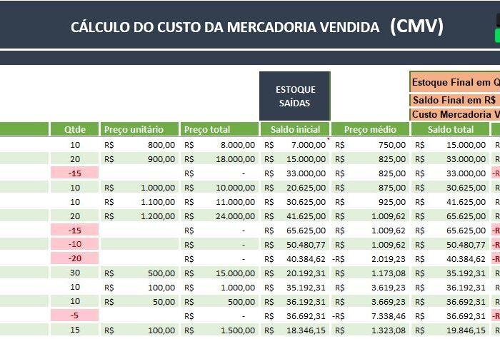 Planilha CMV para contabilidade