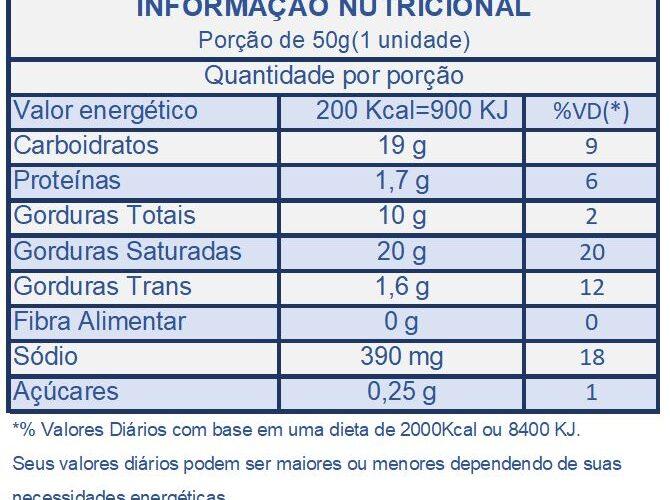 tabela nutricional em Excel Grátis
