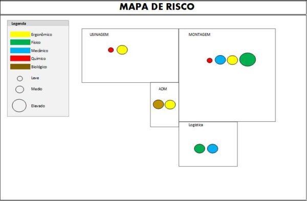 Tabela de Risco em Excel