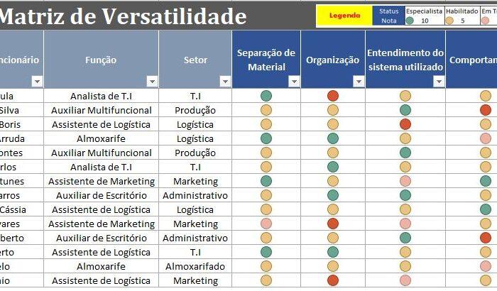 Planilha-de-Matriz-de-Versatilidade-em-Excel